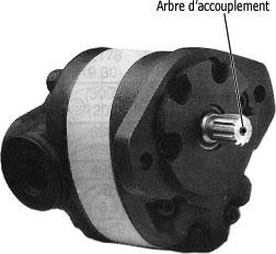caract ristiques de fonctionnement des pompes hydrauliques volum triques soutien scolaire. Black Bedroom Furniture Sets. Home Design Ideas