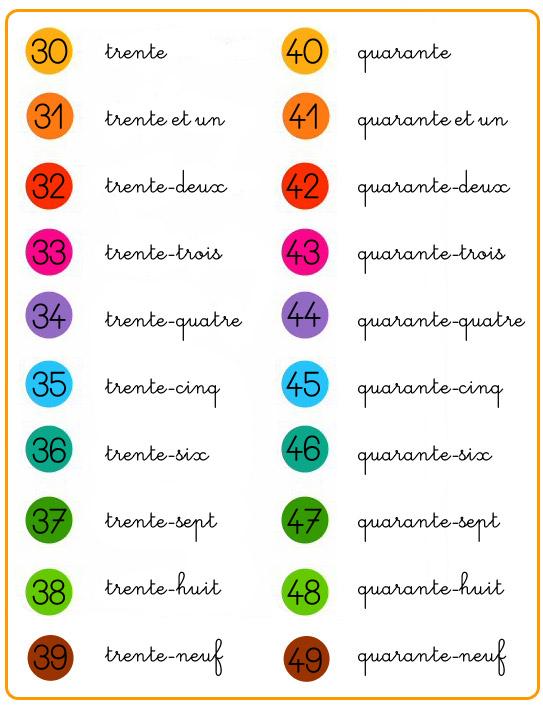 Lire Et Ecrire Les Nombres De 30 A 49 Soutien Scolaire Cours